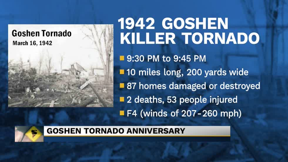 1942 Goshen Tornado proves severe weather can happen at any time