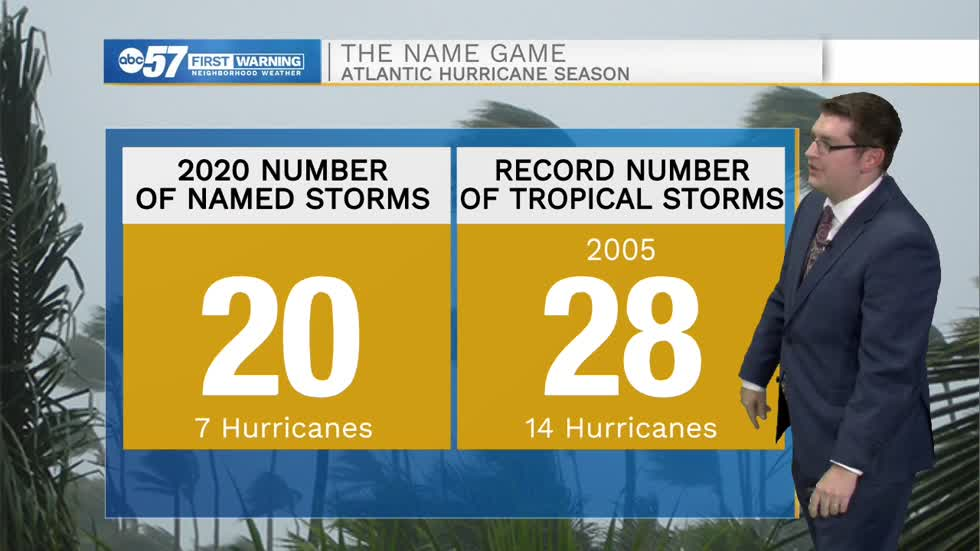 It's (almost) all Greek to me: Hurricane season only has one name left