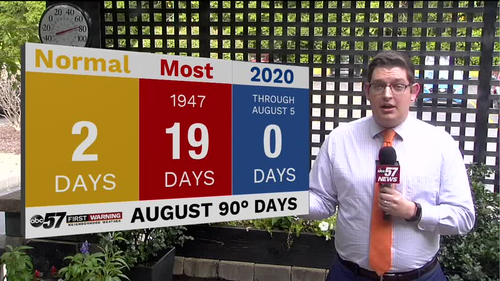 As mild temperatures continue, August heat hard to come by in South Bend