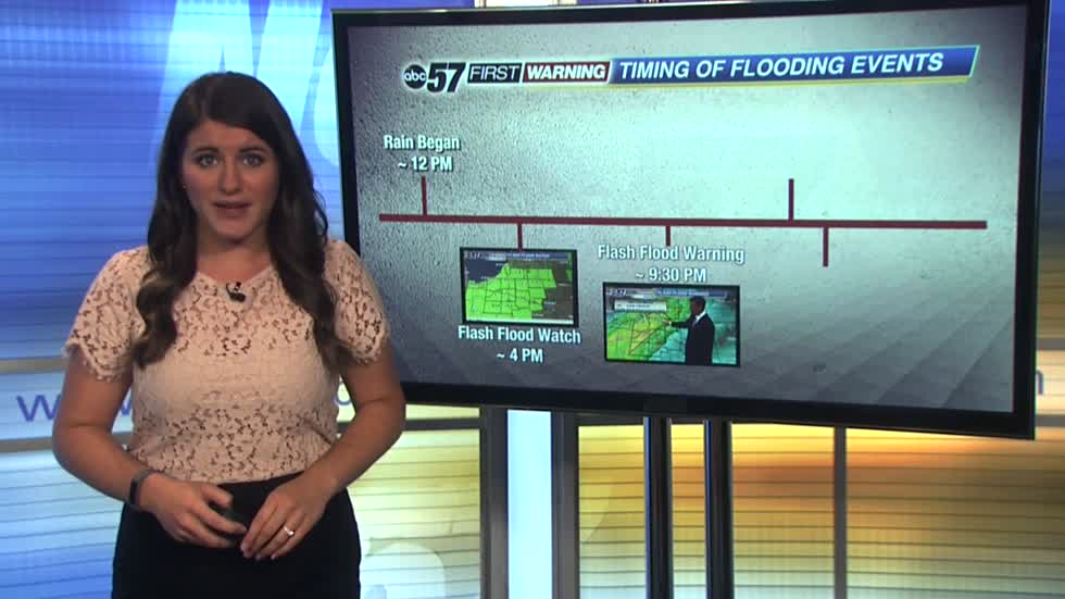 A look back at the Michiana's Historic Flooding