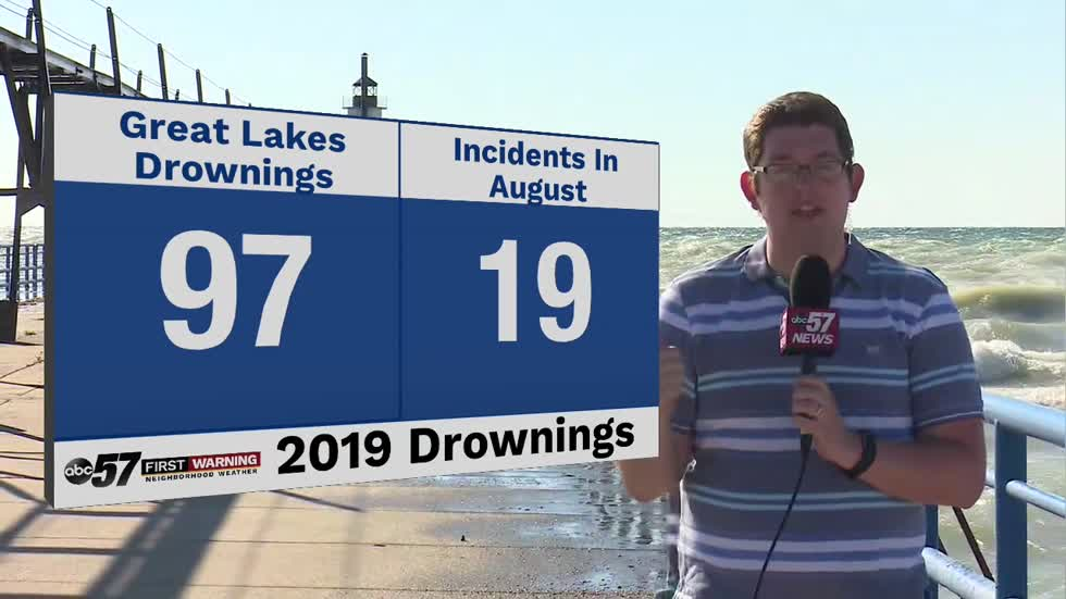 High waves highlight August dangers on Lake Michigan