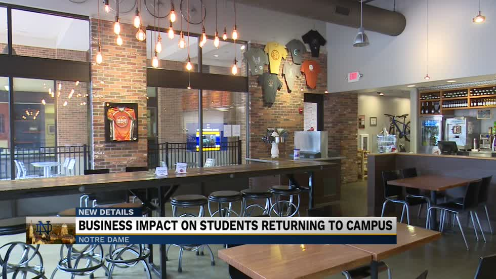 South Bend Businesses react to Notre Dame returning to on campus classes