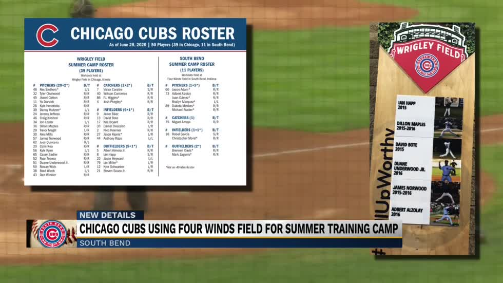 Chicago Cubs prospects will use Four Winds Field for summer training camp