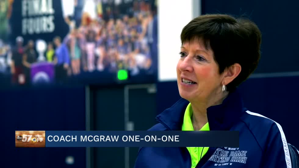 Coach Muffet McGraw discusses the challenges of a rebuilding season