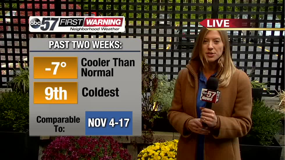 Unusually cold October