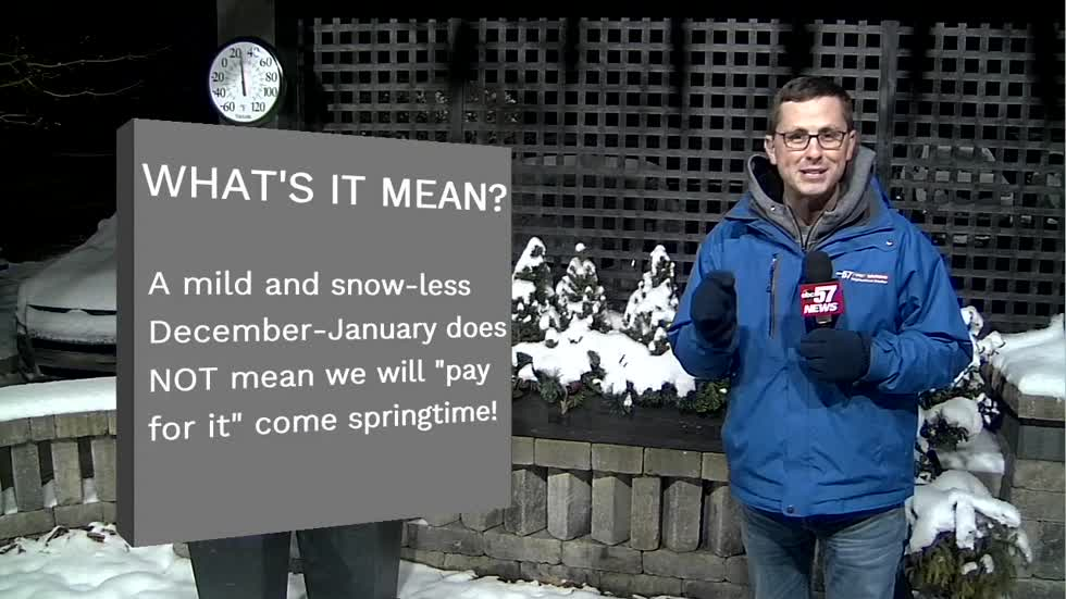 The big question: Will we pay for our not-so-cold and not-so-snowy winter?