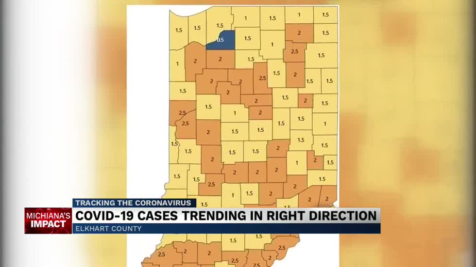 Covid numbers continue to decline in Elkhart County