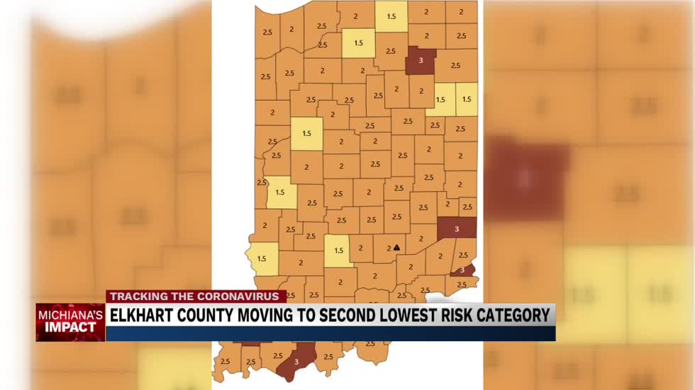 Covid numbers declining in Elkhart County