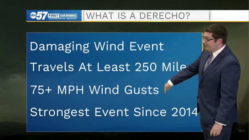 Derecho Download: The details behind one of the weather world's most destructive systems