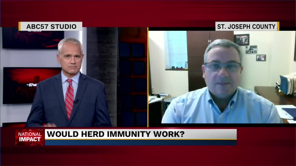 Dr. Fox discusses herd immunity with COVID-19