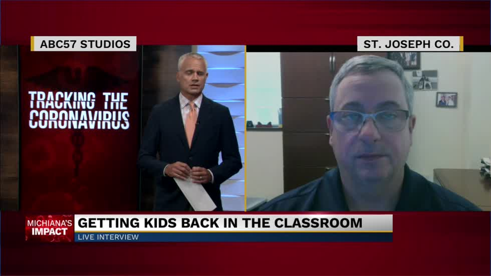 Dr. Mark Fox discusses students returning to class
