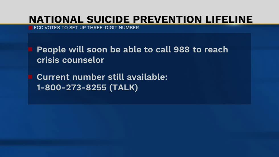 FCC unanimously approves proposal for new 3-digit number as Suicide Prevention Hotline