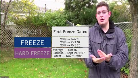 First freeze could arrive right on schedule in Michiana
