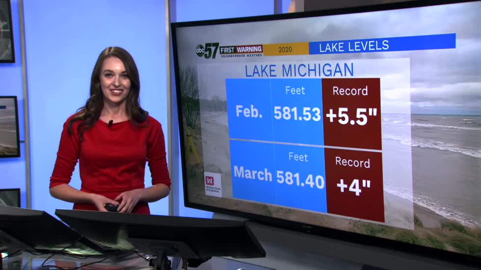 Four out of five Great Lakes set February water level record