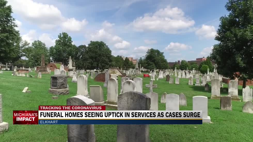 Funeral homes are seeing business increases as Covid-19 surges...