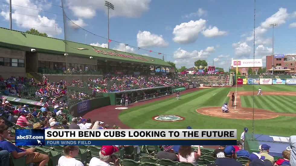 Future plans for the Four Winds Field experience