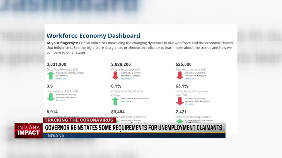 Governor Holcomb reinstating work-search requirement for unemployment...