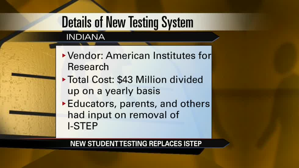 ISTEP testing is out and will be replaced with new computerized  testing system