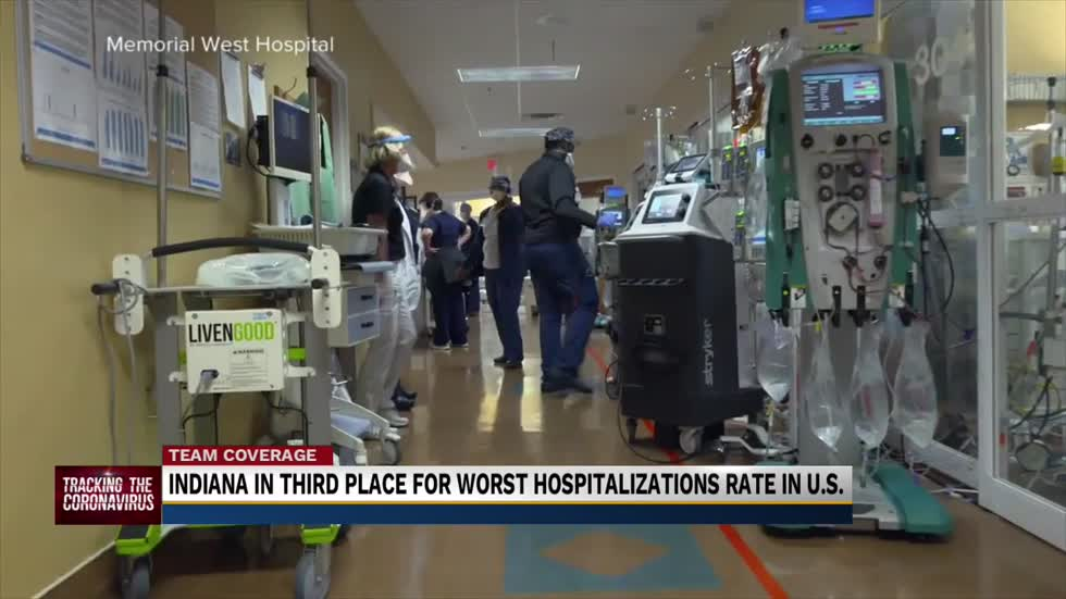 Indiana in third place for worst hospitalization rate in U.S