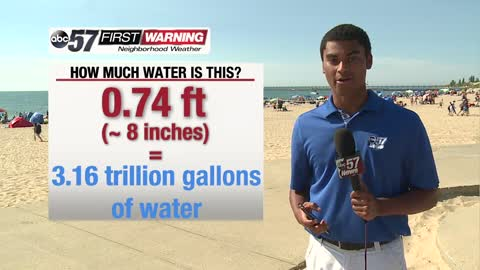 Lake Michigan water levels are on the rise