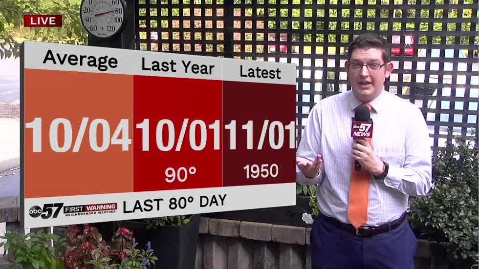 Michiana's last taste of the 80s could come this weekend
