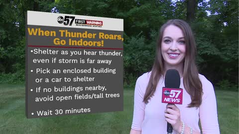 When Thunder Roars, Go Indoors