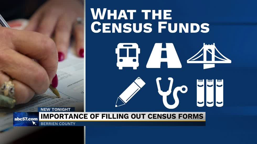 Local foundation touts the importance of filling out census forms