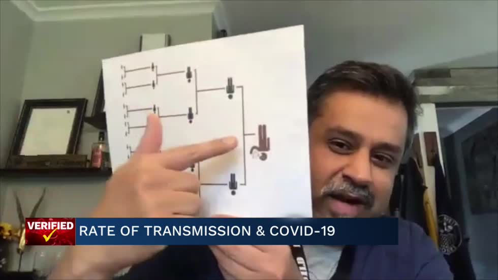 Medical Minute: Rate of Transmission and COVID-19