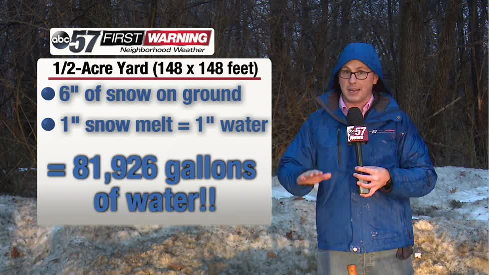 How much water was actually in our snow pack?