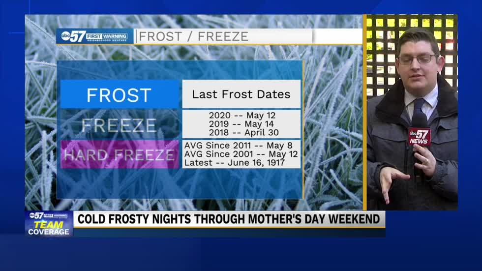 Michiana flirting with frost into the second week of May