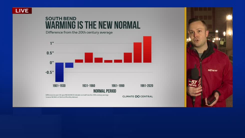 Climate normals showing warming trend throughout the United States