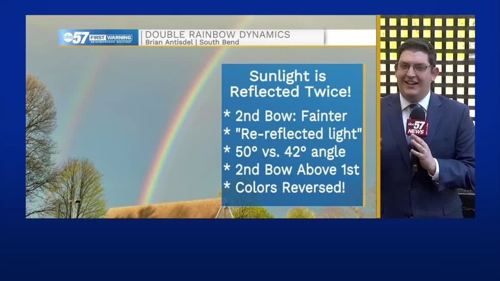 Ravishing rainbows: the science behind the sight