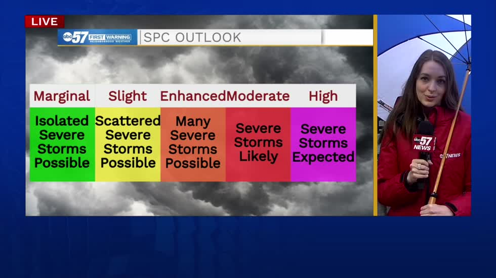 Storm Prediction Center outlook categories, explained