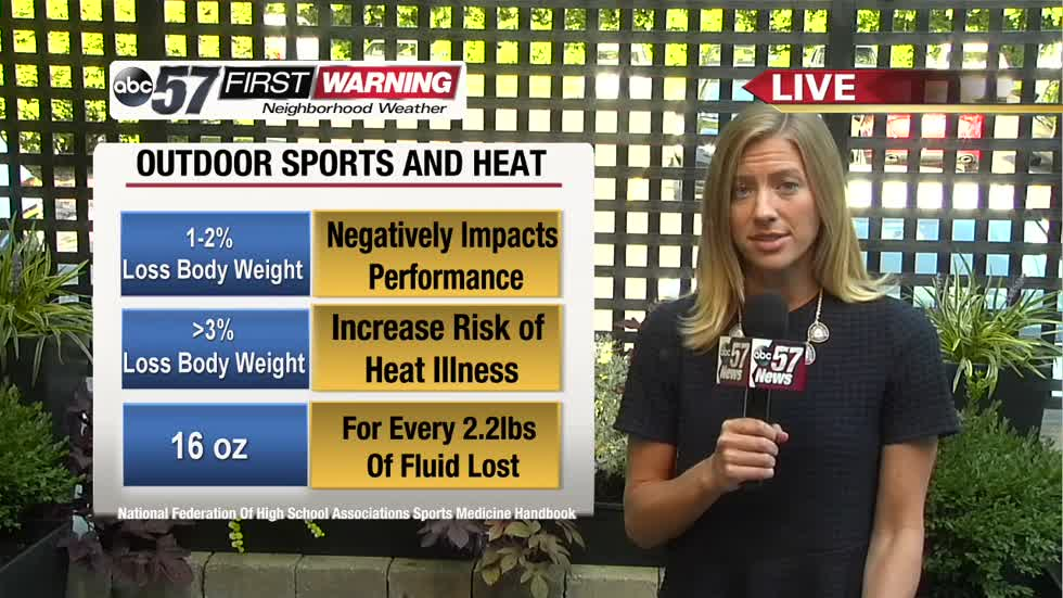 Keeping athletes safe from the heat