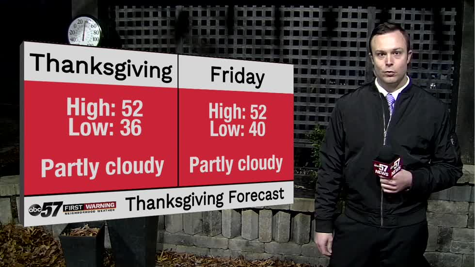 Thanksgiving forecast and past recap