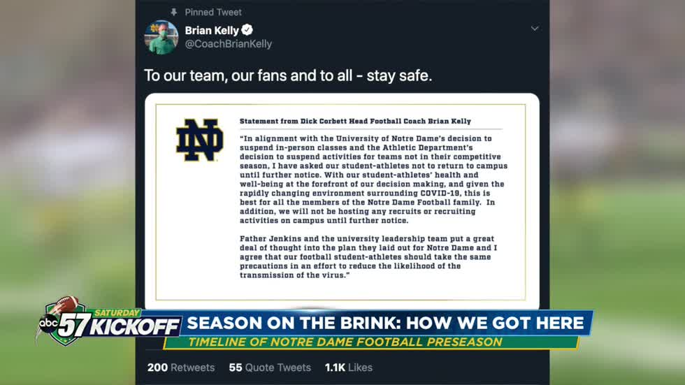 Timeline: Despite COVID-19 pandemic, Notre Dame fights its way to game day