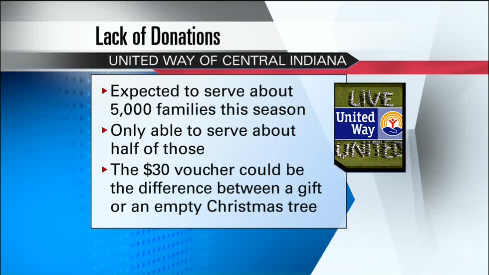 United Way of Central Indiana sees drop in donations