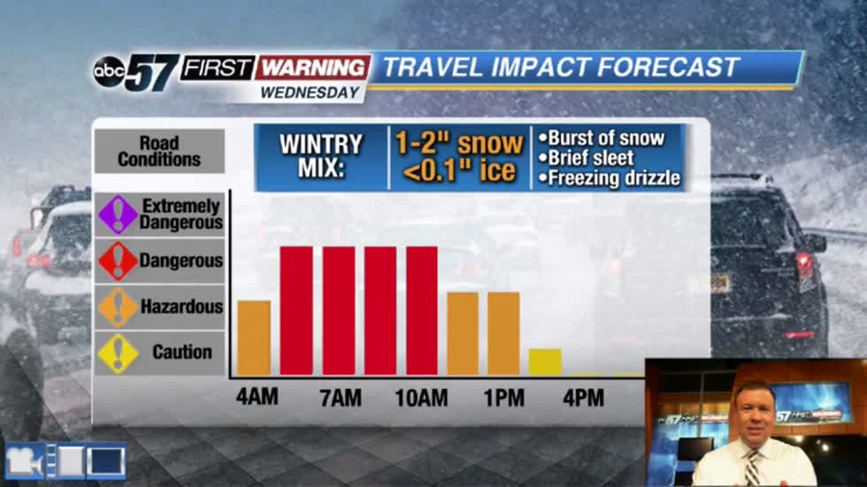 Messy morning: Snow, sleet and ice Wednesday