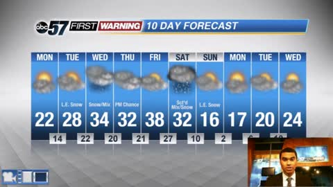 Cold and breezy; chance of snow tomorrow