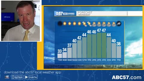 Temperatures swing sharply Wednesday