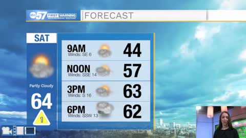 Warmer today; rain and possible thunderstorm tonight