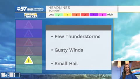 Tracking storms tonight; cooler Sunday