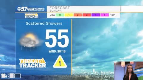 Cooler with rain showers Sunday