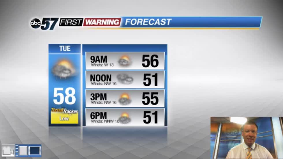 Falling temperatures Tuesday, back to sunshine the rest of the week