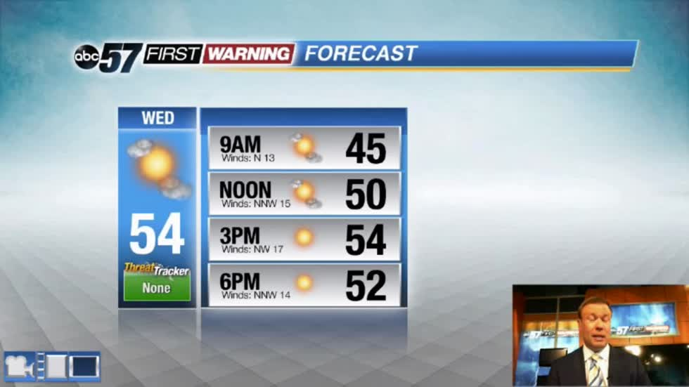 Sunny, cool and breezy Wednesday