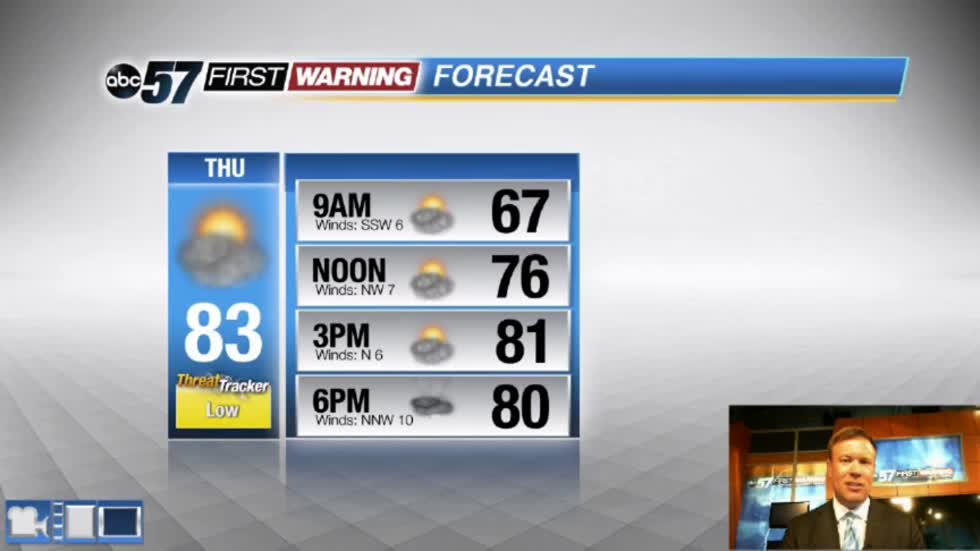 Warmth, humidity and storms returning
