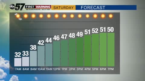 Hard freeze tonight, chilly weekend
