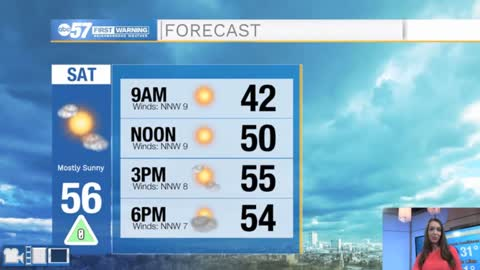 Cool but sunny Saturday; rain starts tonight