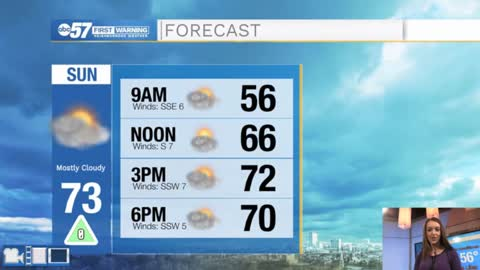 Cloudy and mild Sunday; rain showers tonight