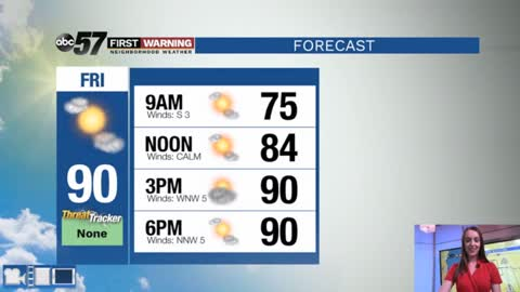 Dry and sunny Friday; chances for weekend rain and storms